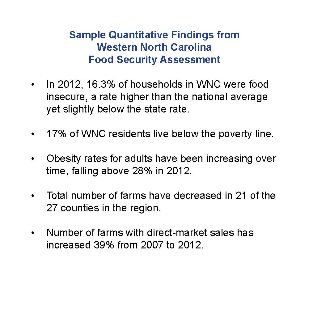 The WNC Community Food Assessment can be found at appalachianfoodshedproject.org.