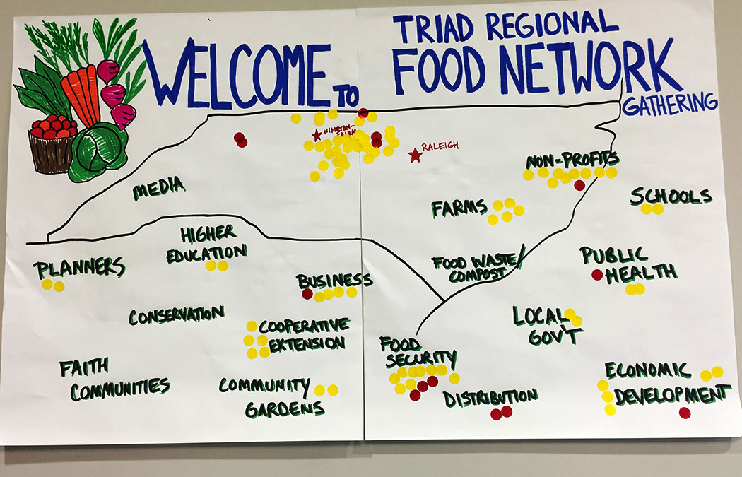 Strengthening Triad regional partnerships